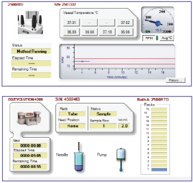 Model Cipher Dissolution Control Software